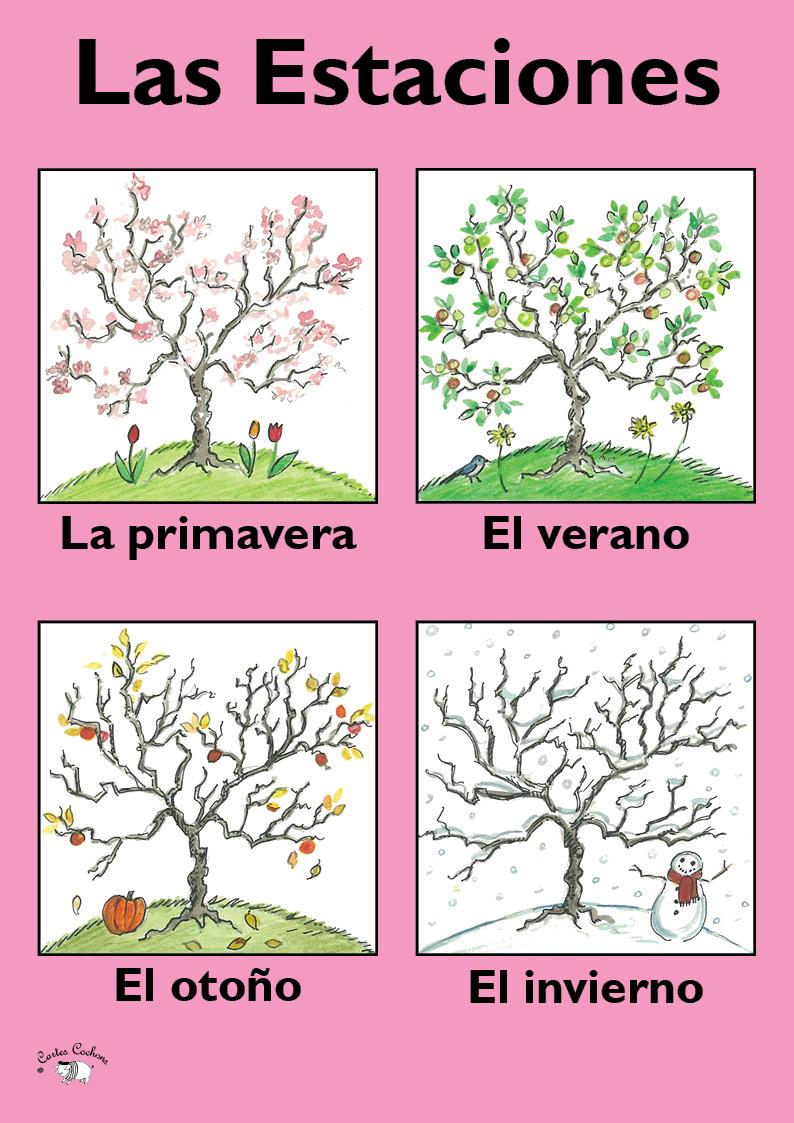 Spanish Seasons Related Keywords